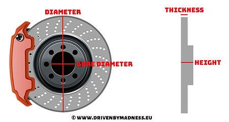 Rx8 brake disc rotor size.jpg