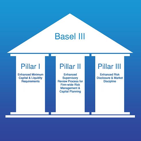 Basel-III-icon.png