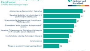 Online-Erlebnistour: Digitalisierung im Handel