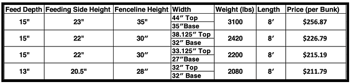 FEED BUNK DIMENSIONS USE THIS.png