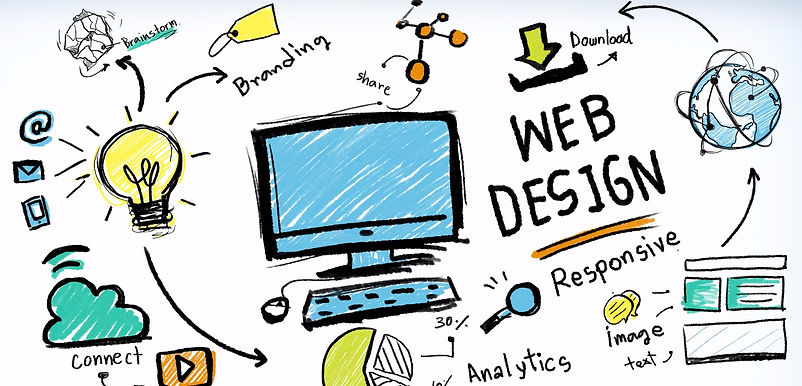 Website Design Agency Suffolk UK