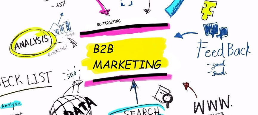 B2B Marketing Agency UK