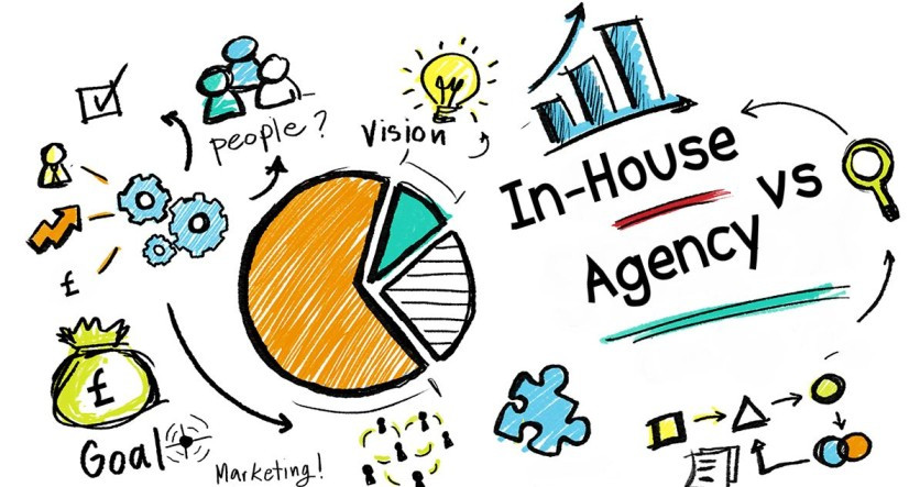 Marketing Agency versus In-House Marketing Team