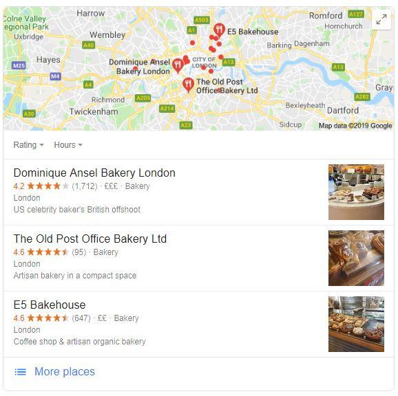 Google Business Local Marketing