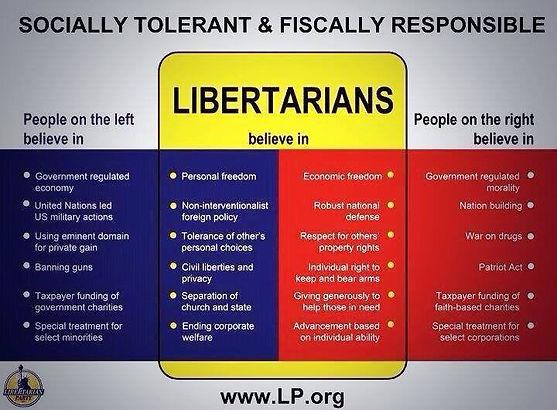 lp centrist.jpg
