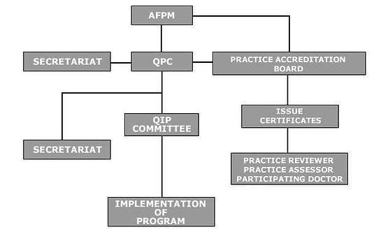Process Flow.JPG