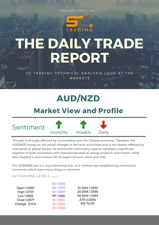 Sc Trading Report Test (2).png
