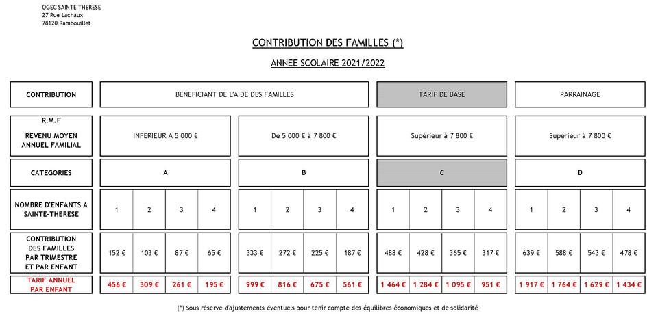 Tarifs 2021-2022 Contribution des familles.jpg