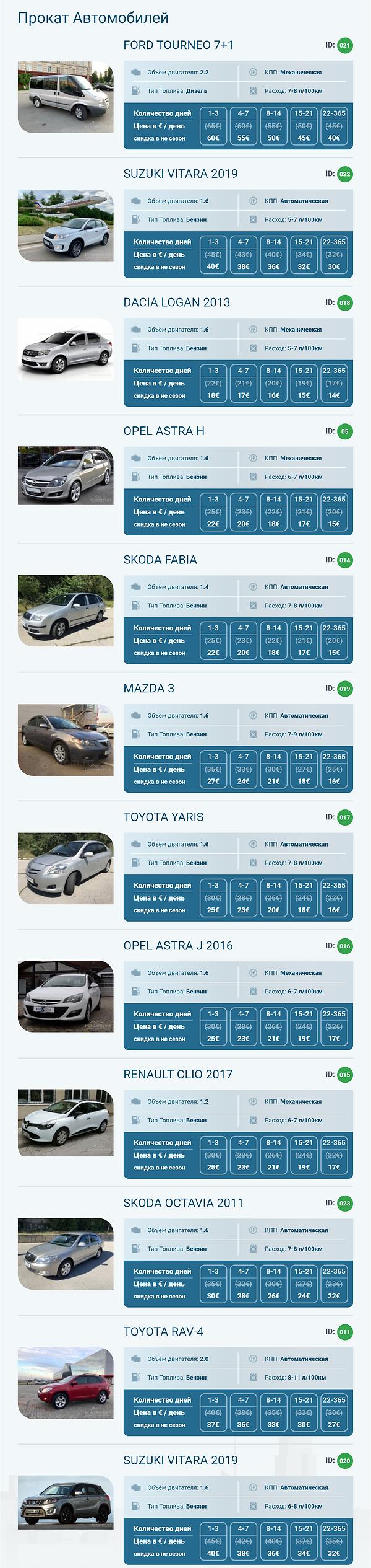 rent a car chisinau moldova авто прокат