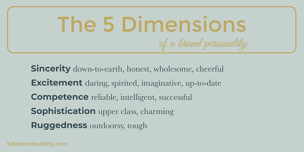 five dimensions of a brand personality building a brand