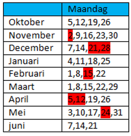 maandag_data.png