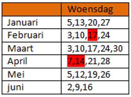 woensdag_data.png