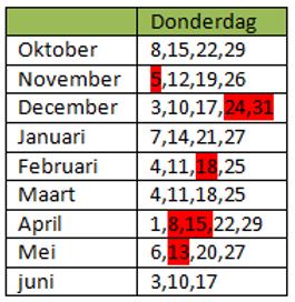 donderdag_data.png