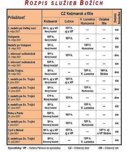 Rozpis SB-1.png