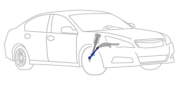 Inner Tie Rod & Outer Tie Rod Replacemen
