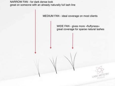 Volume Lashes Explained