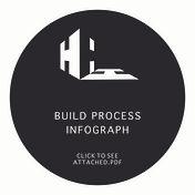BUILD INFOGRAPH BUTTON.jpg