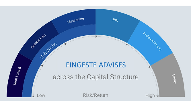 Capital structure-FG2.png