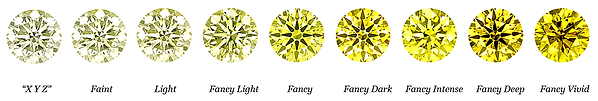 Yellow colour chart.png