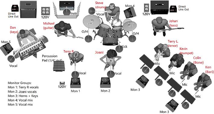 BCS Stage Plot v3.png