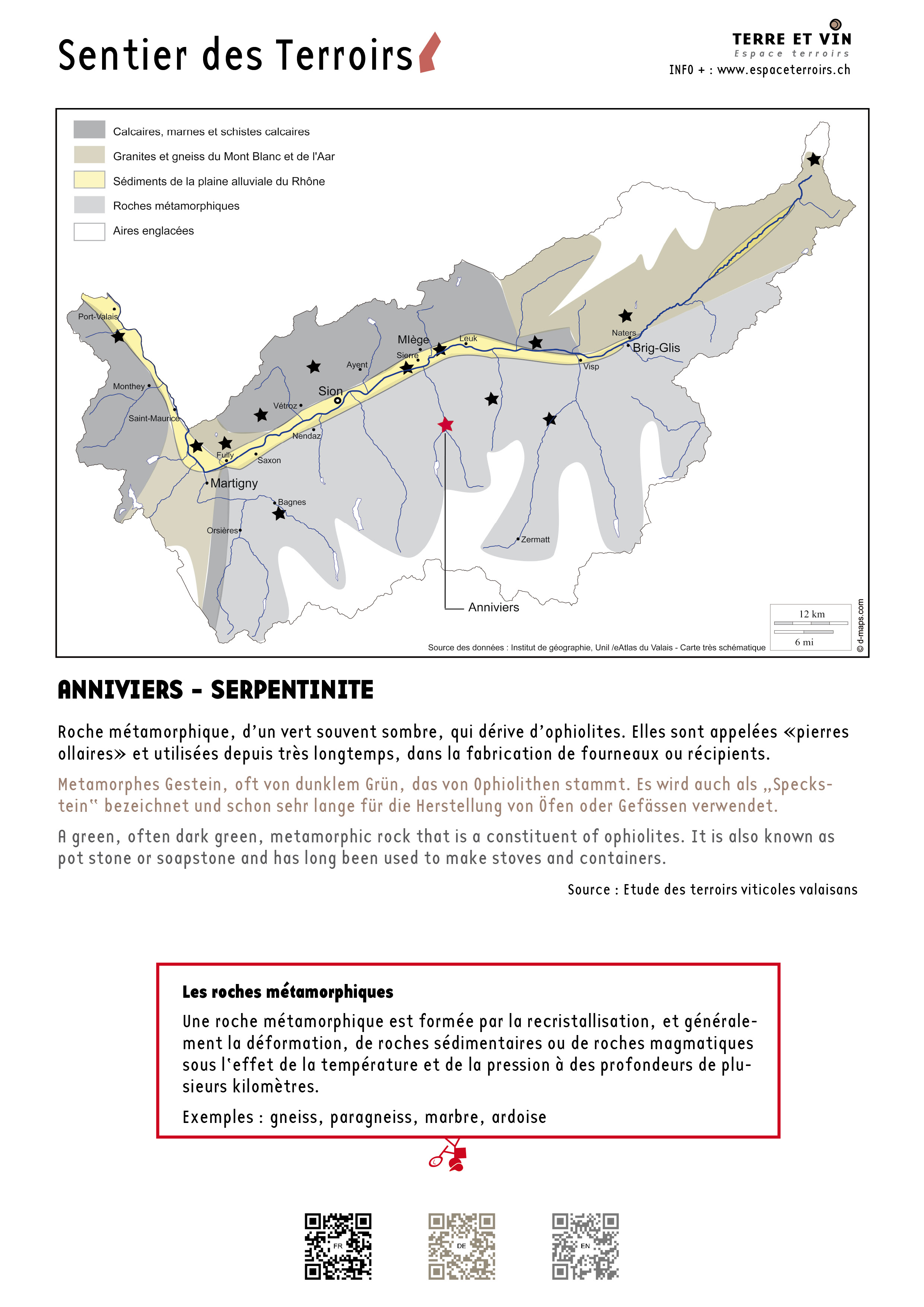 Fiches des Roches FR7
