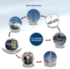 Brochure_About Us & Construction 2.jpg