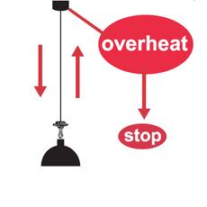 Detect Overheat