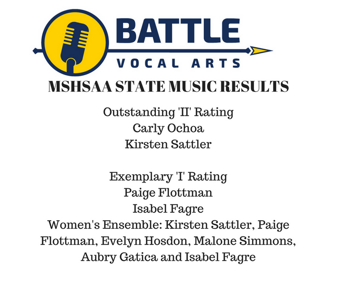 State Music Results