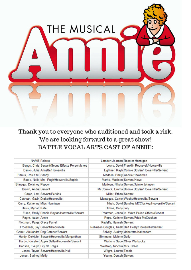 Cast Of Annie!
