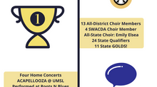Vocal Arts News 5-21