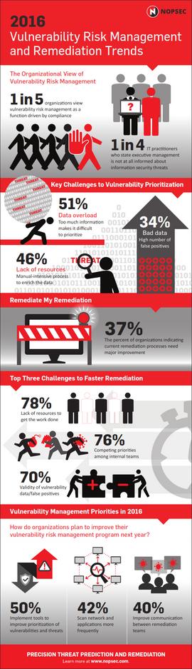 NopSec-infographic_001.png
