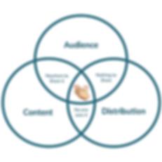 healthcare content marketng