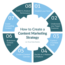 content marketing strategy-01.png