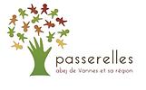 Logo Passerelles.png