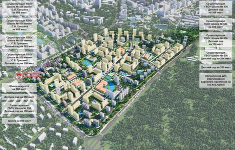Анализ проектов реновации кварталов 40, 41, 42 района Зюзино