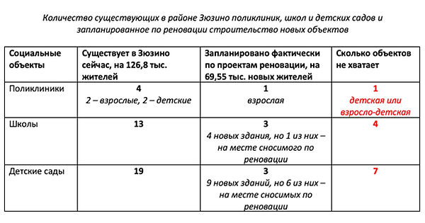 zuzino_tab3.jpg