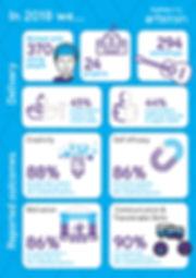 artstrain_infographic1.jpg