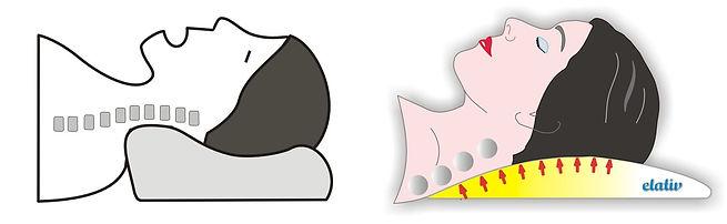 elativ orthopädisches Nackenkissen gegen Nackenverspannungen gegen Schnarchen Antischnarchen