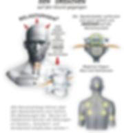 elativ Kissen gegen Nackenschmerzen_Ursa