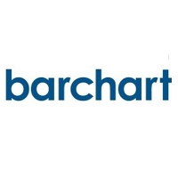 barchart-squarelogo-1497321194552.png