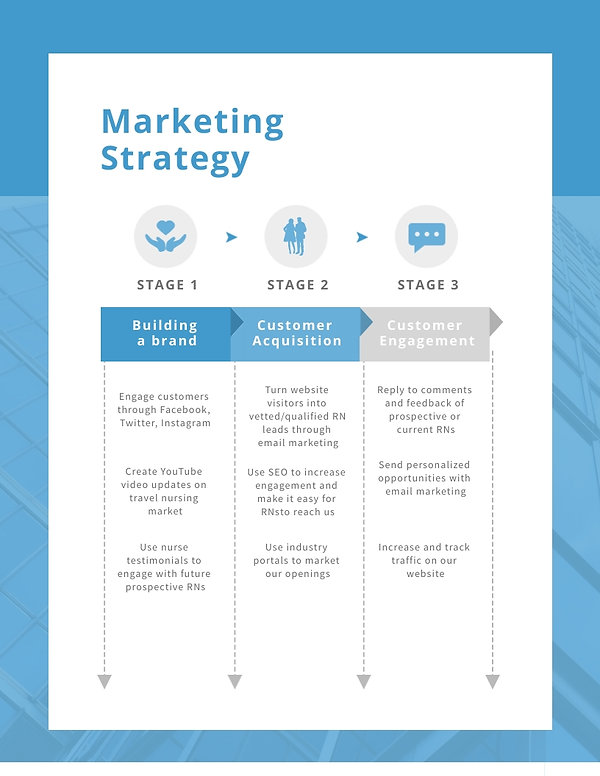7-Promotional-Checklist.jpg