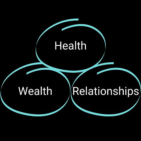 3 core desires.png