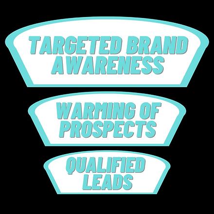 Targeted brand awareness.png