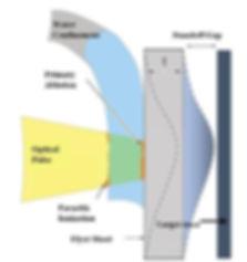 Laser impact welding.JPG