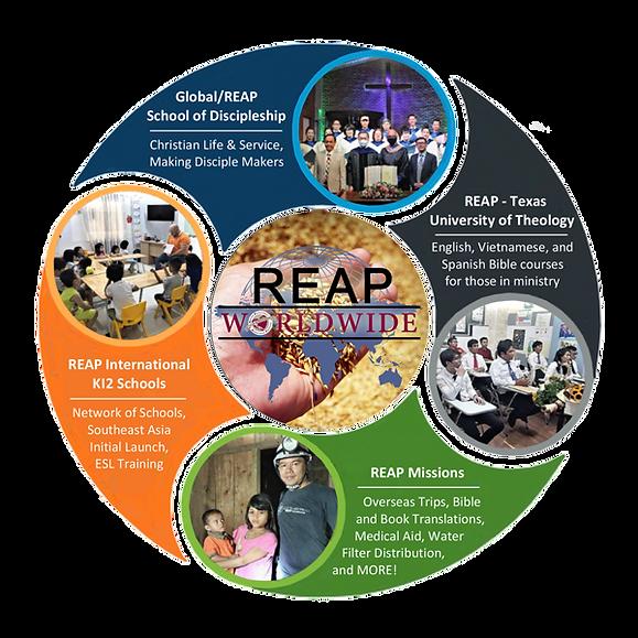 REAP International - Ministry Circle sma
