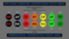 Conservation Status Chart Legend powerpo