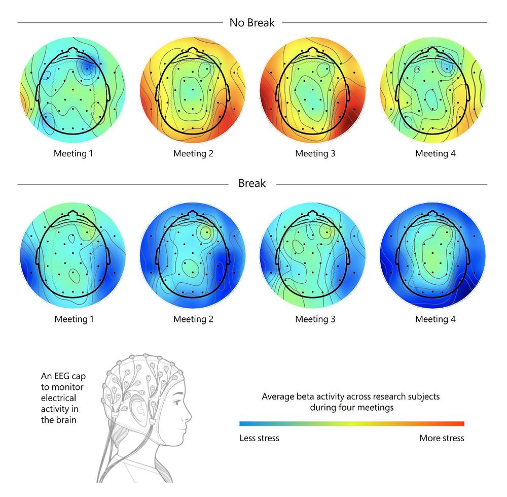 Illustration by Brown Bird Design. Microsoft's Human Factors Lab Study