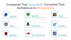 Companies That Successfully Converted Their Architecture to Microservices