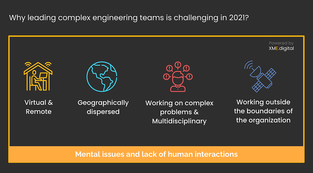 Why leading complex engineering teams is challenging in 2021?
