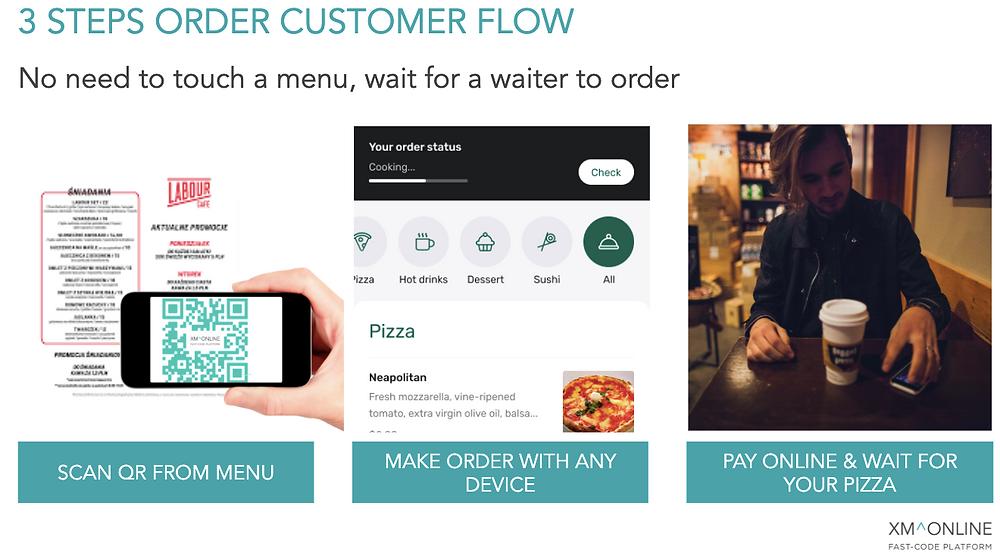 QR menu application example